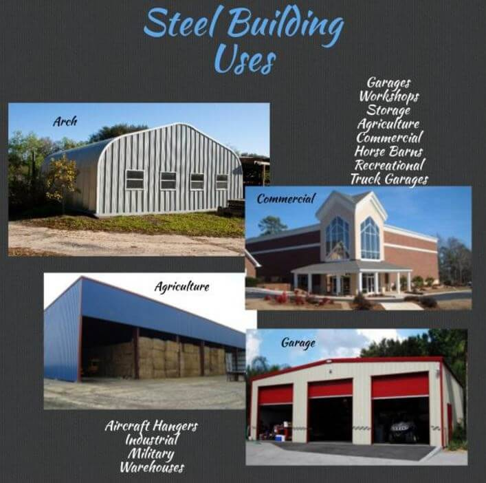 Steel building uses: Garages Workshops Storage Agricultural Commercial Horse Barns Recreational Truck Garages Aircraft Hangars Industrial Military Warehouses